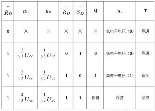 555定时器原理,四款555定时器产生方波的电路