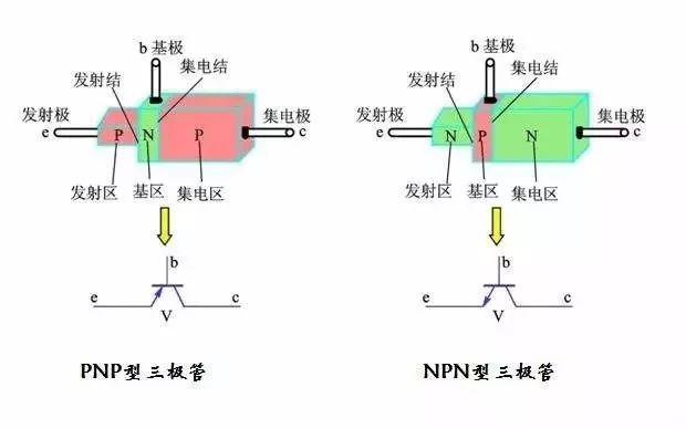 共发射极直流放大倍数:共发射极电路中,没有交流输入时,集电极电流与