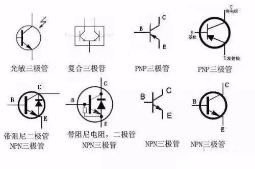 三极管种类,符号,参数,结构,原理