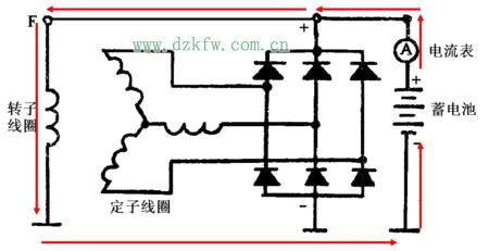 汽车电子 >> 正文  汽车发动机在怠速以上转速运转时,充电指示灯时亮