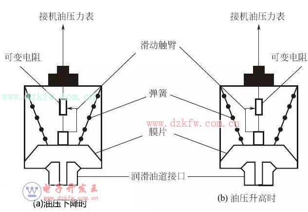 汽车预警器的工作原理_汽车空调工作原理
