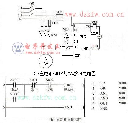 三菱PLC FX2N系列PLC的电动机自锁控制程序 梯形图和接线图图片