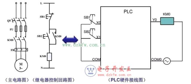 三菱PLC编程应用实例,三菱plc接线图和梯形图实例