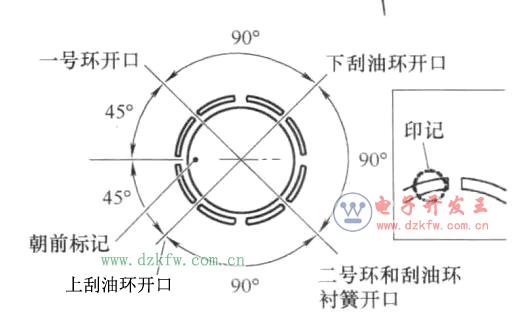活塞环安装图_汽车发动机活塞安装方法及活塞安装方向图(图解)