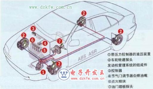 液压传动系统原理图_【制动系统】ABS是什么?ABS的组成和工作原理介绍