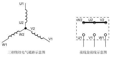 星型与三角形接线区别 星型三角形电机接线图 电机星