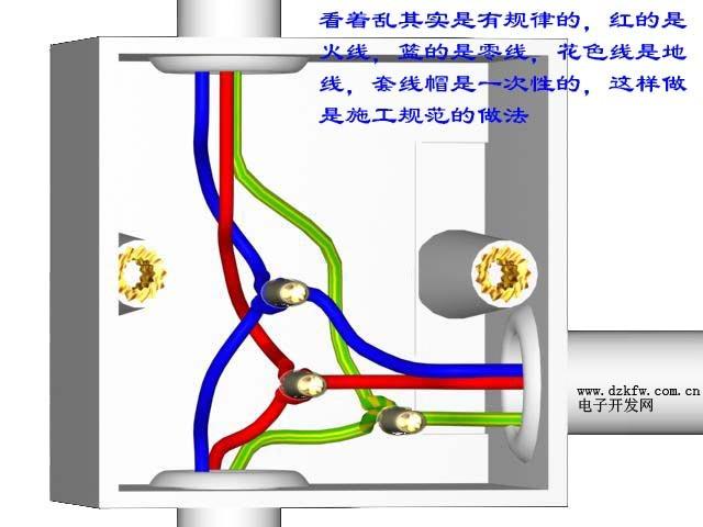 家装电线接法 电线的接法 电线接头接法图解