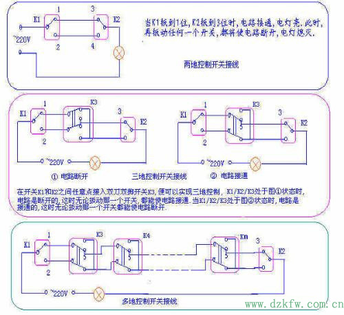 各类开关接线图与实物图 Various types of switch wiring diagram and physical map