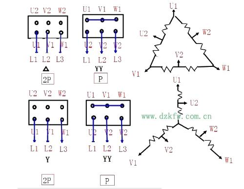 三相电动机绕组接法_双速电动机接线图