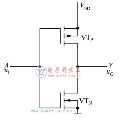 一、集成门电路   数字集成电路按其内部有源器件的不同可以分为两大类:一类为双极型晶体管集成电路(TTL电路);另一类为单极型集成电路(MOS管组成的电路)。   1.TTL集成逻辑门电路   (1)TTL与非门   CT74S肖特基系列TTL与非门的电路组成如图2-19(a)所示,它由输入级、中间级、输出级3个部分组成。       图2-19 TTL与非门电路图   输入级:由多发射极管VT1和电阻R1组成,多发射极管的3个发射结为3个PN结。其作用是对输入变量A、B、C实现逻辑与,所以它相当于一