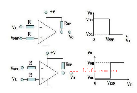简单电压比较器电路图大全(lm358/lm324/有源带通滤波