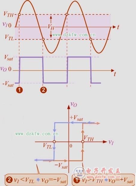 什么是触发器,施密特触发器电路及工作原理详解