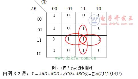 逻辑电路74ls20实现的四人表决器