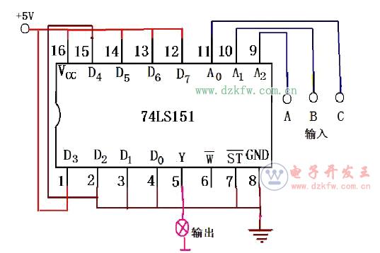 将输入变量接至数据选择器的地址输入端,即A=Ay,B=A,C=A。o输出变量接至数据选择器的输出端,即L=Y。将逻辑函数L的最小项表达式与74151的功能表相比较,    显然,Y式中出现的最小项,对应的数据输入端应接1,Y式中没出现的最小项,对应的数据输入端应接0。即D3=D5=D6=D7=1;D0=D1=D2=D4=0。    该逻辑函数含有三个逻辑变量,可选其中的两个(A,B)作为数据选择器的地址输入变量,一个(C)作为数据输入变量。   用数据选择器74LS151实现接线图